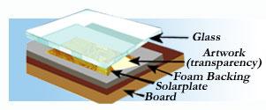 Solarplate
